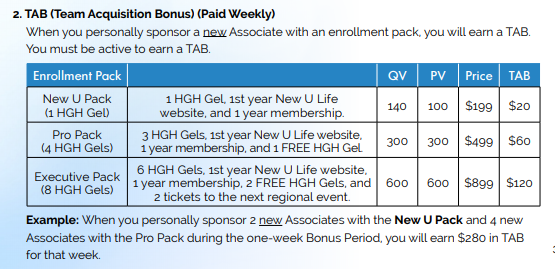 NewULife MLM Review: Another Pyramid Scam?