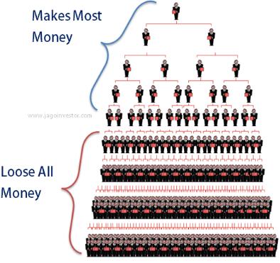 Is Scentsy A Scam Pyramid Scheme Alert