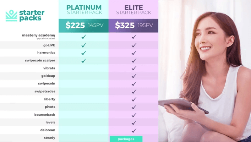 Is IM Mastery Academy A Scam? Most People Make $52 For The Year